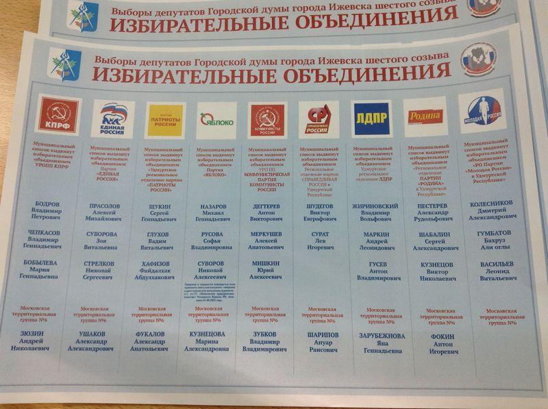 Фото День.org