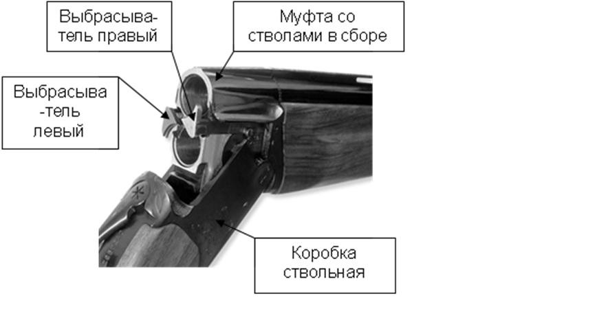 """Поверхности деталей охотничьего ружья, подвергающиеся """"приплотке"""". Фото: ИжГТУ"""