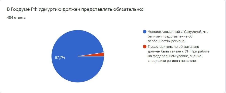 Источник: t.me/lvloskow