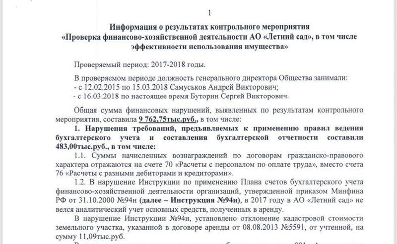 Информация контрольно-счётной палаты Ижевска.