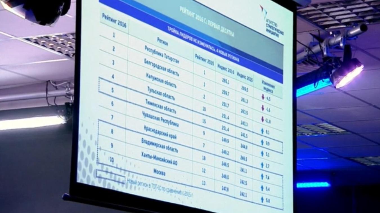Первая десятка рейтинга. Фото: стоп-кадр с видеоотчета ТАСС о представлении Национального рейтинга состояния инвестиционного климата.
