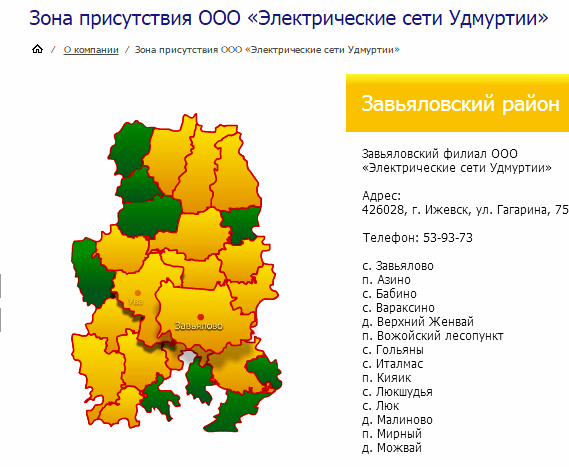 Источник: elsetudm.ru