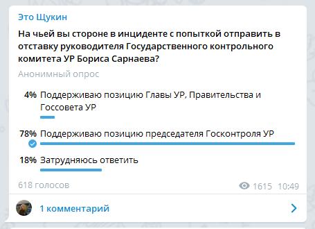 Источник: телеграм-канал «Это Щукин»