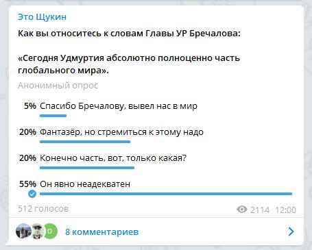 """Опрос в тг-канале """"Это Щукин"""" наглядно демонстрирует, как рождается недоверие к действиям и заявлениям Главы Удмуртии."""