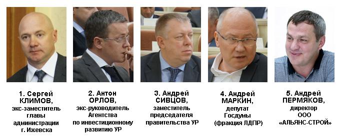 Антирейтинг политического влияния в Удмуртии в декабре 2015 года. Источник: Ижевский ЭПИцентр