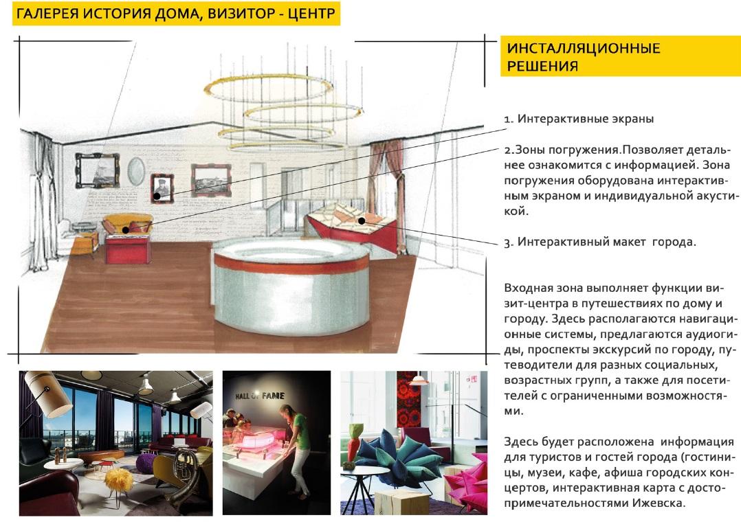 Слайд из концепции развития Музея Ижевска