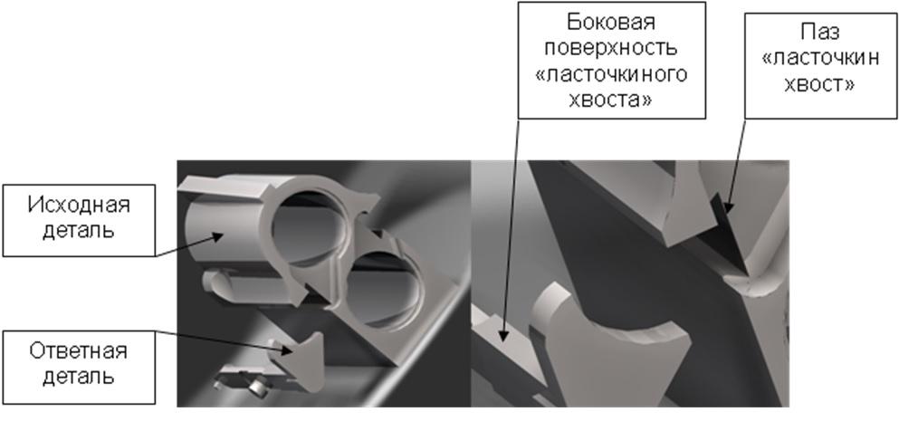 Сопрягаемые поверхности деталей, собираемых новым способом. Фото: ИжГТУ