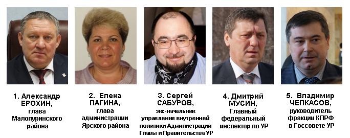 Антирейтинг политического влияния в Удмуртии в мае 2015 года. Ижевский ЭПИцентр