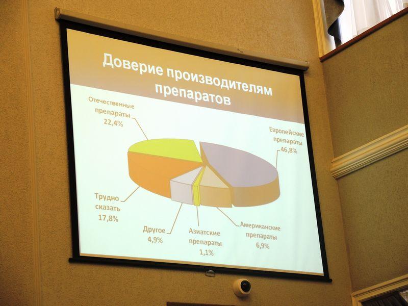 На заседании Общественной палаты УР глубину проблемы демонстрировали графиками.